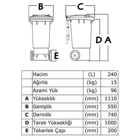 ONE-1002-Plastik-Cop-Konteyner-240-Litre-TEKNIK